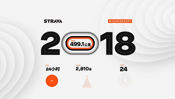 Strava 2018 #YEARINSPORT